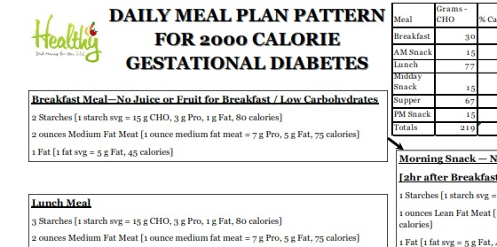 Diabetes Diet Meal Plan And Recipes