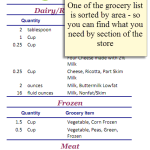 Grocery List By Area Of The Store