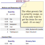 Grocery List By Meal